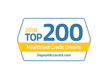 Top 200 Financial Health
